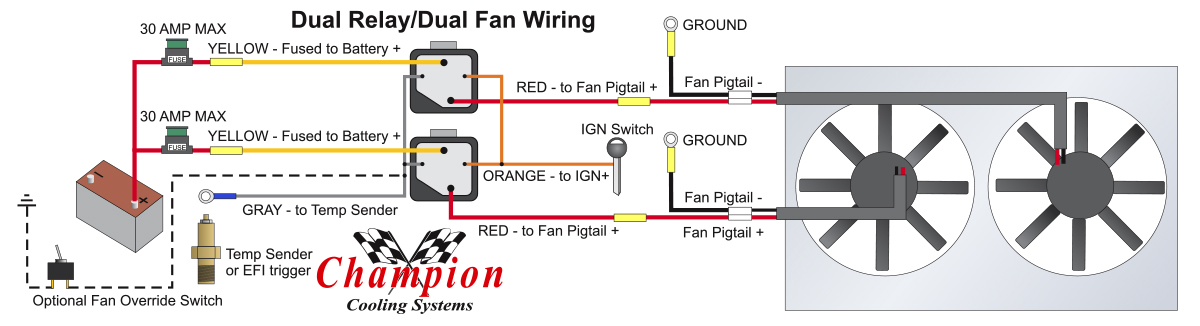 Electric Fan Wiring Kit - Data Wiring Diagram Update