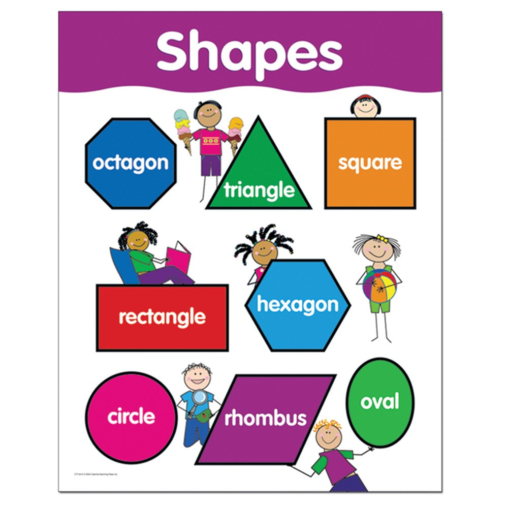 Renforce Learning Shapes Basic Skills Chart