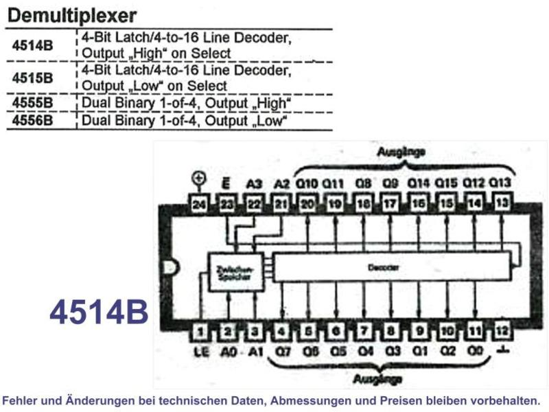 1-of-16 Decoder Demultiplexer Input Latch Type 4514B, Grieder