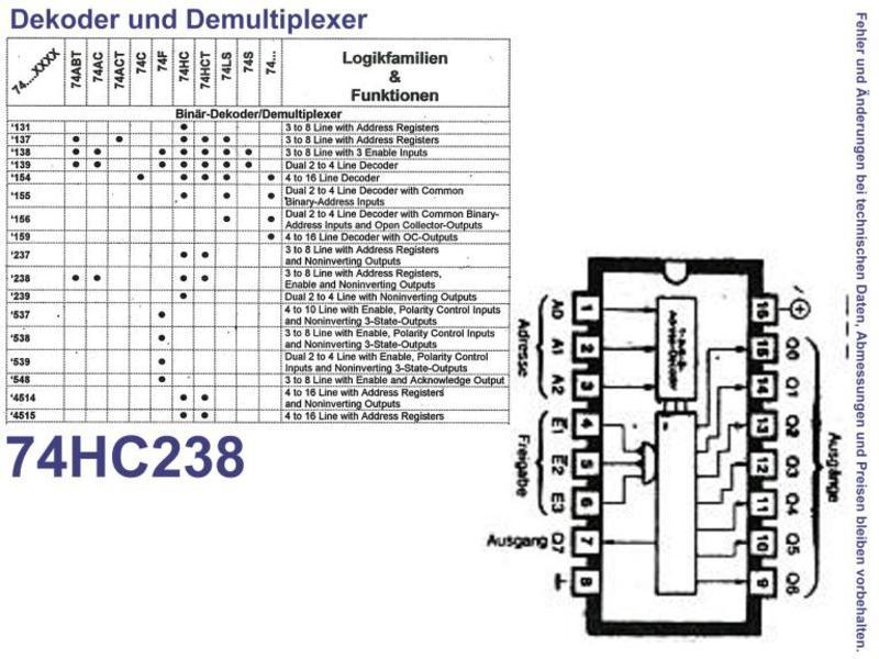 3 to 8 Decoder/DMUX PDIP-16\u003e74AC238, Grieder Elektronik Bauteile AG