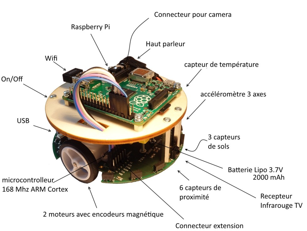 MRPi1_robot_description