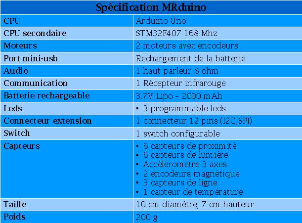 MRduino_spec