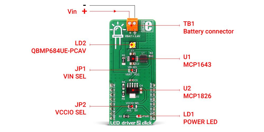 LED driver 2 click MikroElektronika