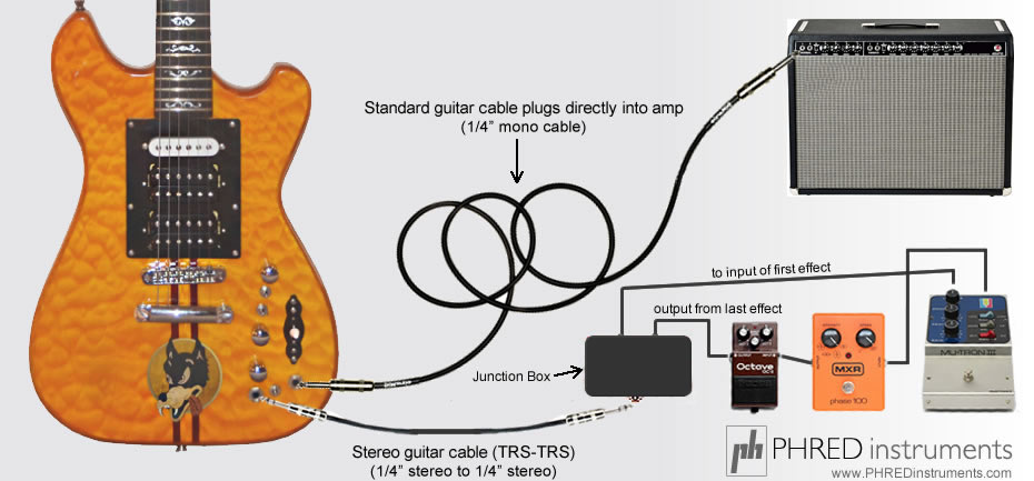 Liger Guitar PHRED instruments - Shop