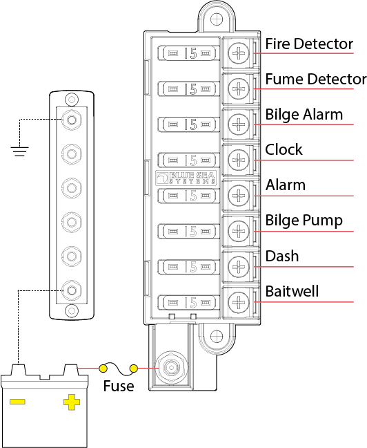 8 gang fuse block with ground