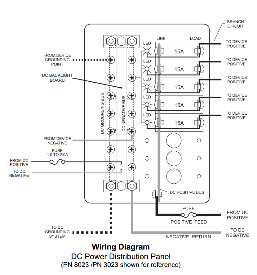 breaker panel wiring diagram