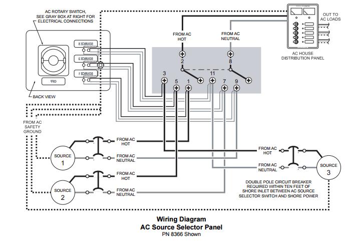 peter green wiring diagram