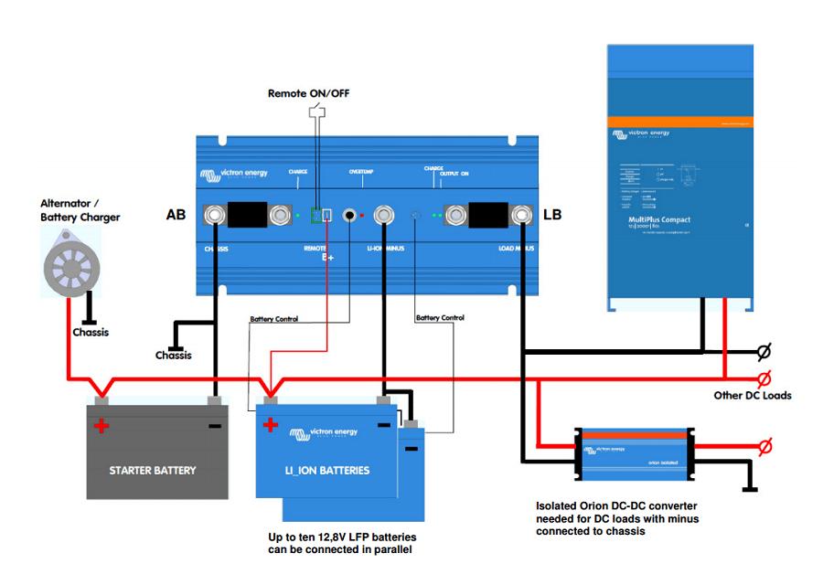 omega wiring diagrams automotive