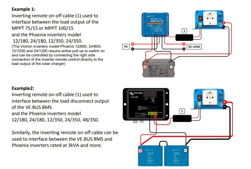 Cables Remote Wiring Diagram Wiring Diagram
