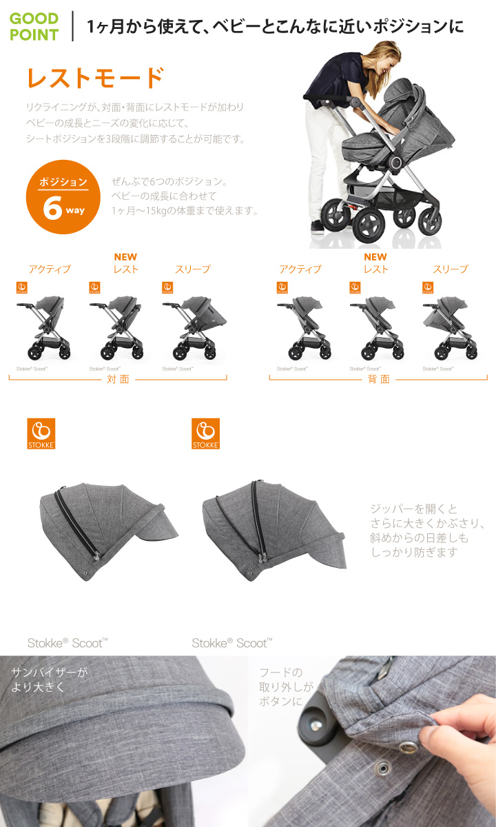 Stokke Stroller Lebanon Canopy Which Can Choose Point 3 Time Stokke ストッケ Schuit 2 Basic Kit Body ブラックメラーンジ Today ストッケ Regular Store