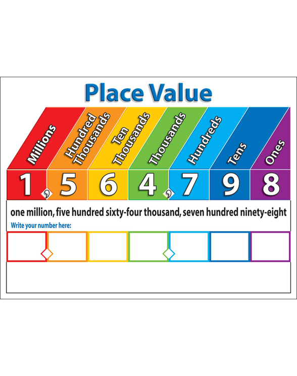 Primary Math Charts Bulletin Board by