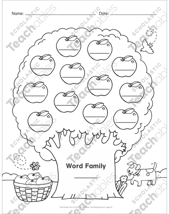 Blank Template Word Family Tree by