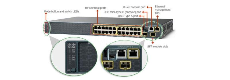 Cisco Catalyst 2960S-24TS Layer 2 - 24 x 10/100/1000 Ports - Gigabit