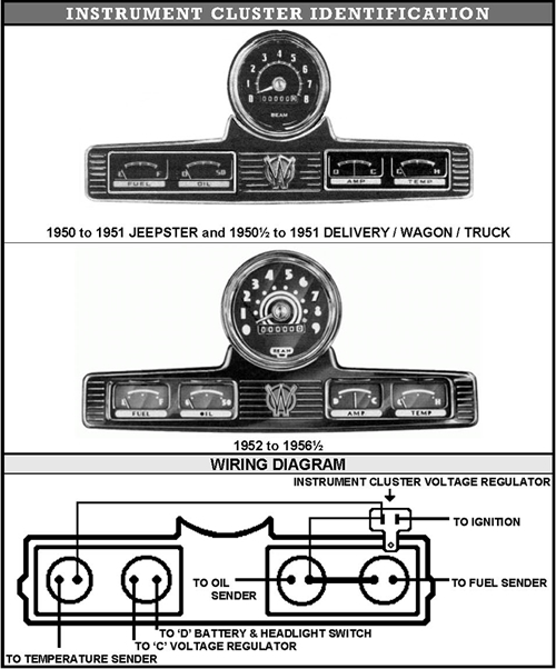 Jeep Willys Truck Wiring Diagram circuit diagram template