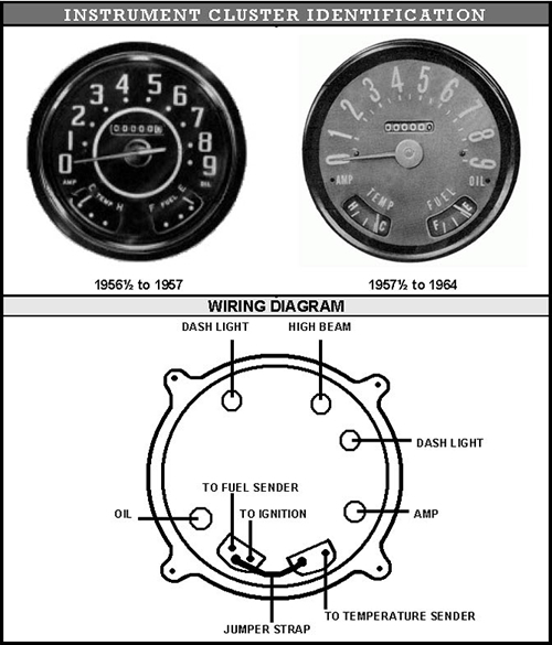 Willys America Instrument Cluster  Gauges Parts for Willys Overland
