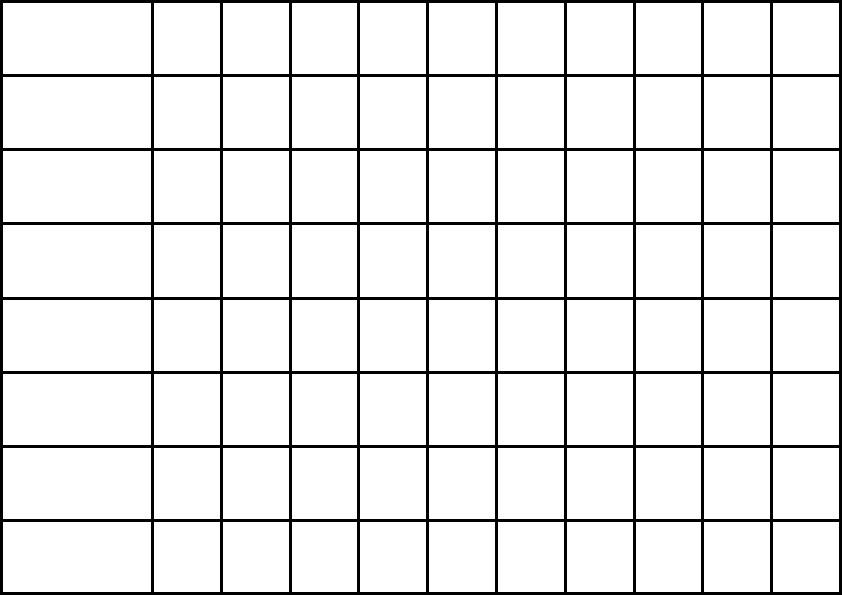 free printable blank charts and graphs