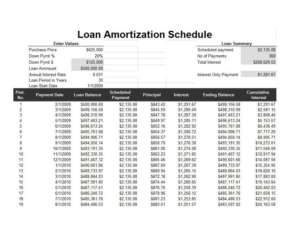 Monthly Amortization Schedule Printable shop fresh