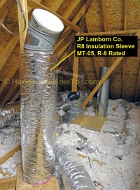 Hvac Attic Duct Insulation  Attic Ideas