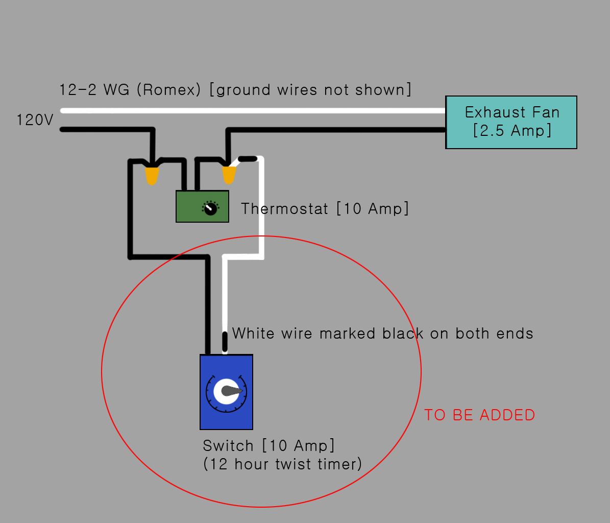 House Fuse Box Wiring An Attic Diagrams Schematic Painless Fan Relay Library Automotive