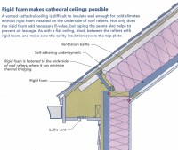 insulate ceiling without attic   www.energywarden.net