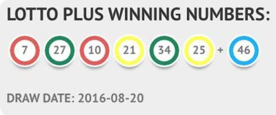 3 february 2016 lotto and lotto plus results