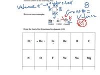 worksheet. Lewis Dot Structure Worksheet Answers. Grass ...