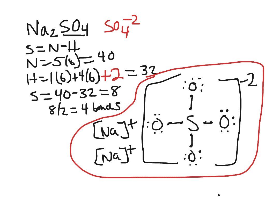 nh4cl dot diagram