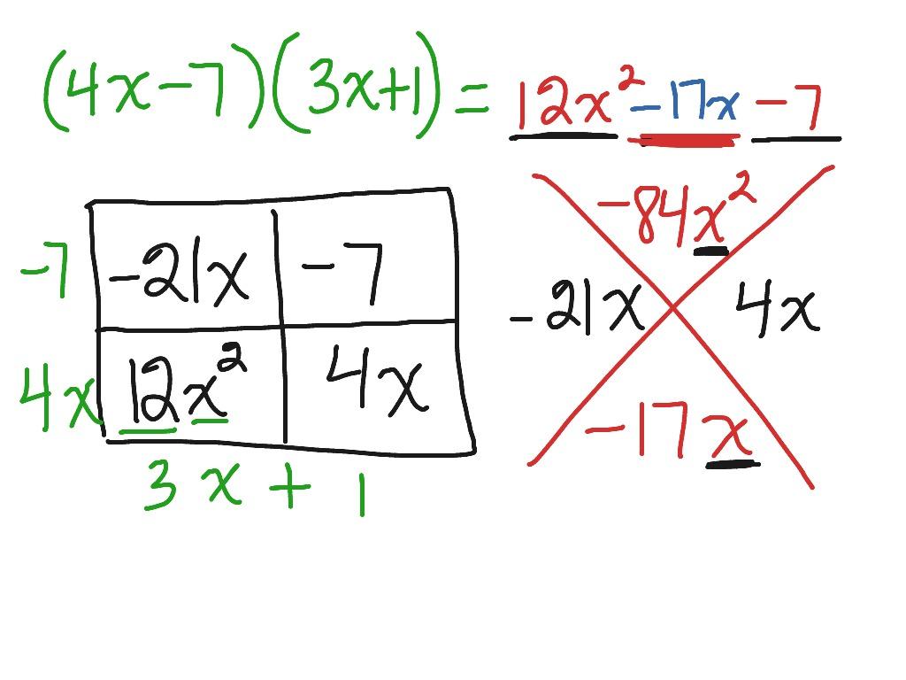 Showme Factoring Quadratics Using Factor Tree
