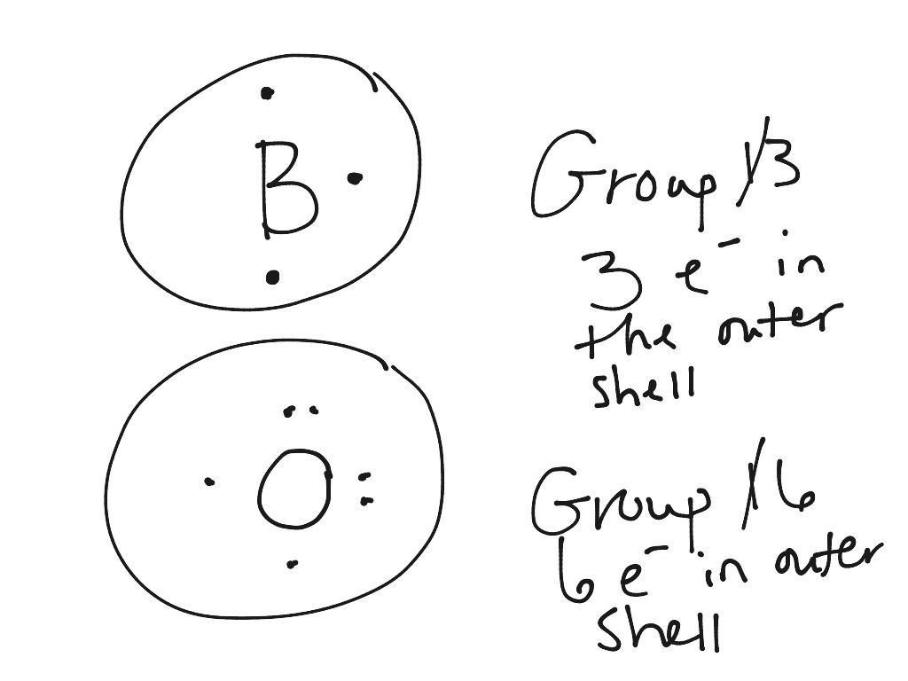 lewis diagrams h2o2