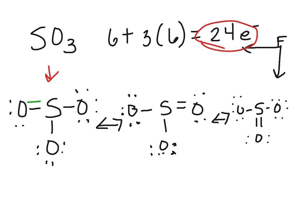 lewis diagram so32