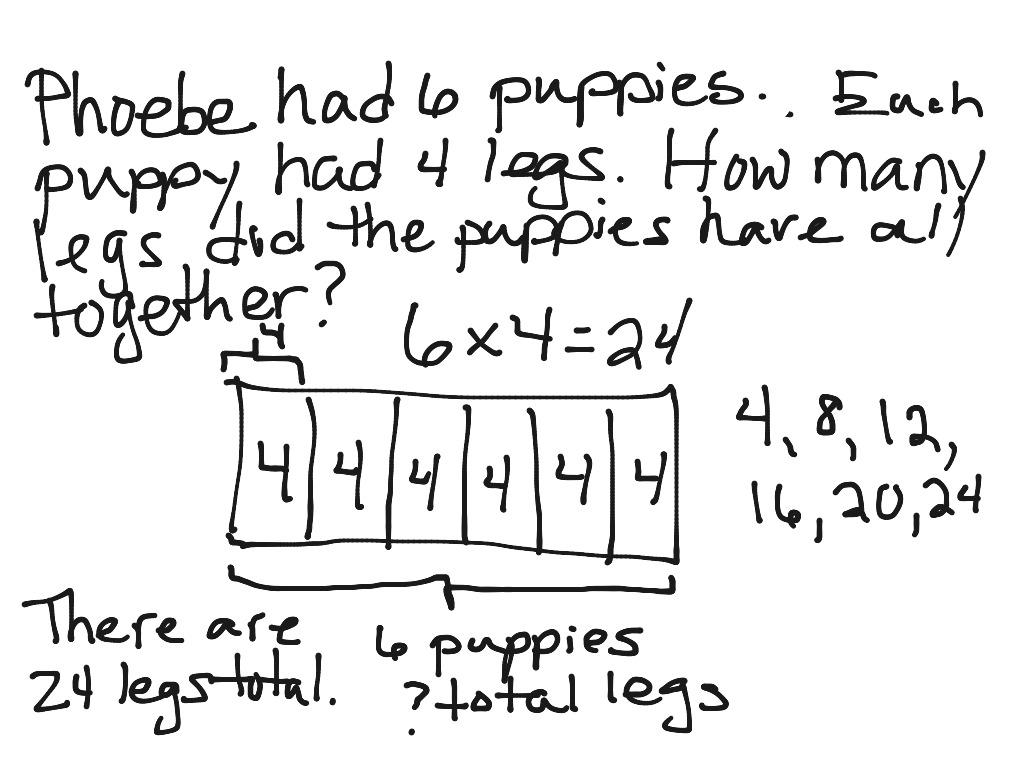 multiplication division diagram