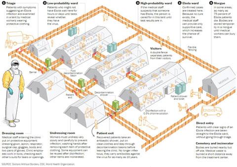 ebola-treatment-facility