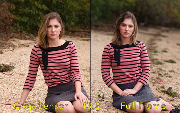 Full Frame Mirrorless Vs Dslr Watch This Bokeh Shootout Between Full Frame And Crop