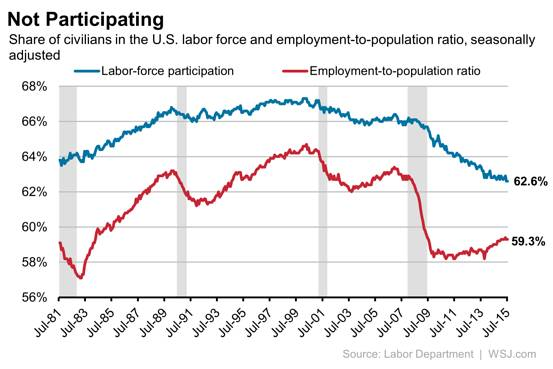 Donald Trump Is Right About 42 of Americans Are Unemployed (If You