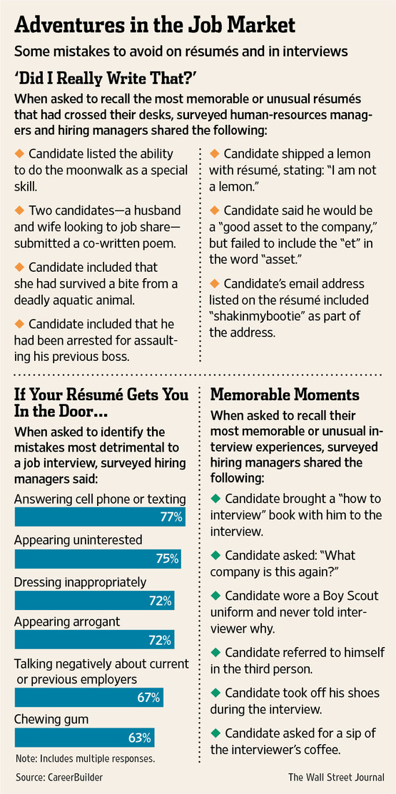 Selling Yourself in 45 Seconds or Less - WSJ - resume advice