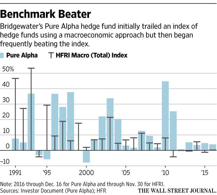 Analyst Market Uncategorized