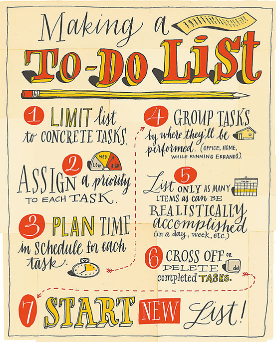 Conquering the To-Do List - WSJ