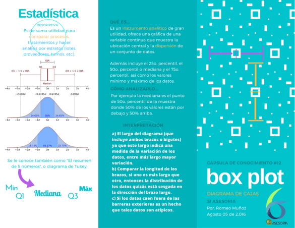 capsula-no-12-box-plot