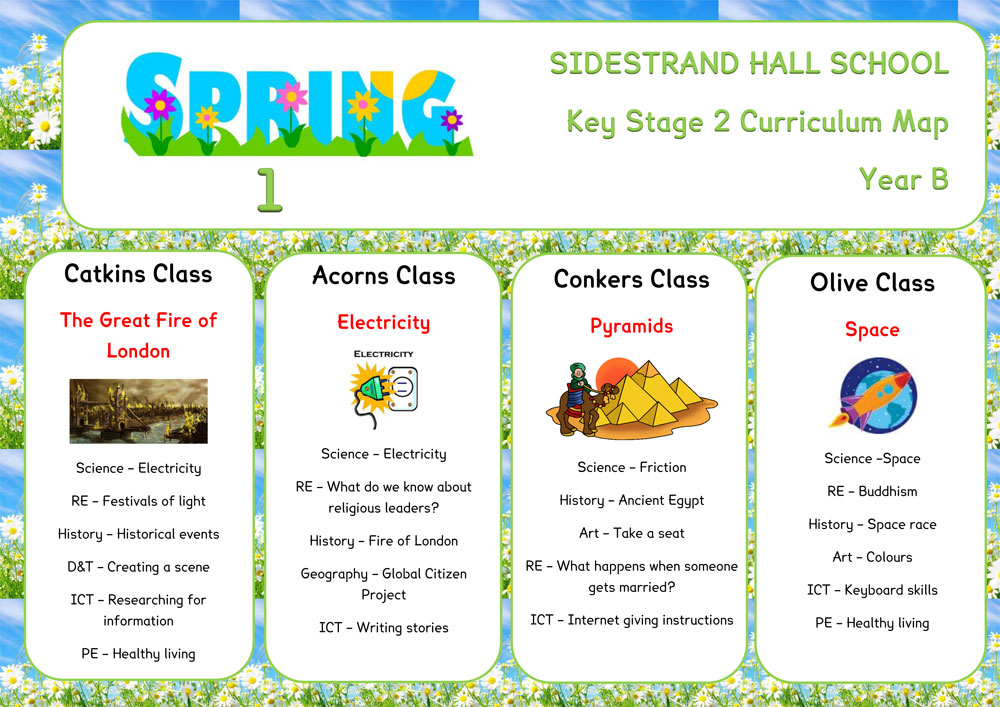 Teacher Vacancies Key Stage 2 - Sidestrand Hall School
