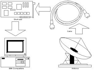 diagram xiaomi 4x
