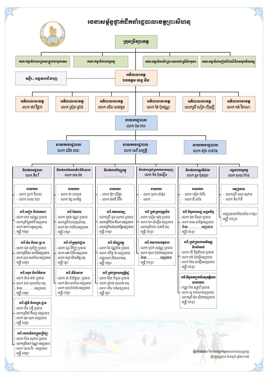 framework_shv-1