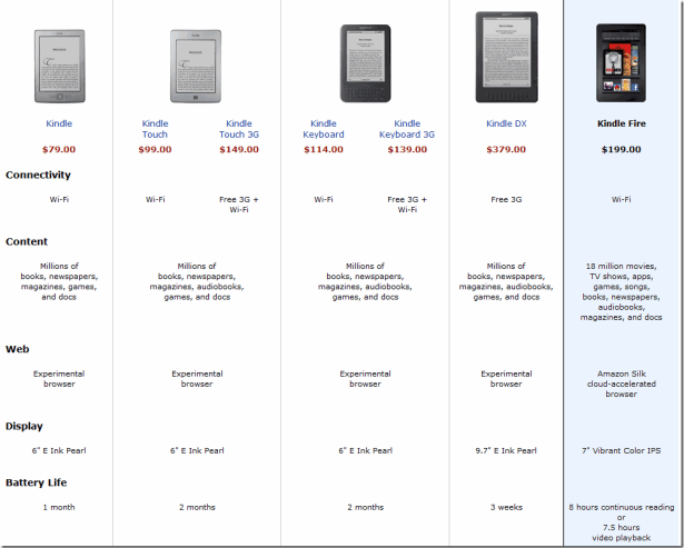 new_kindle_lineup