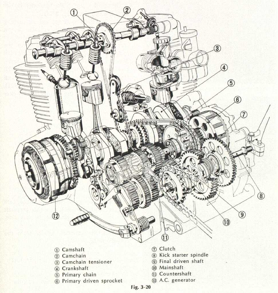 wiring diagram honda cb550 motorcycle 1976