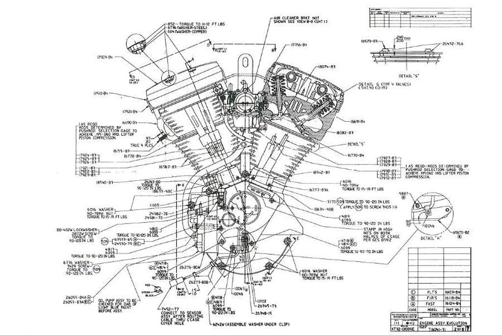 harleydavidsonenginepartsdiagram 80 harley evo engine diagram