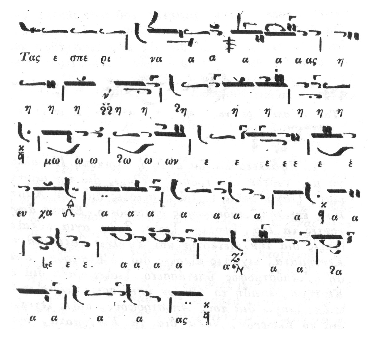Music Notation Notes Music Notation Mae Mai