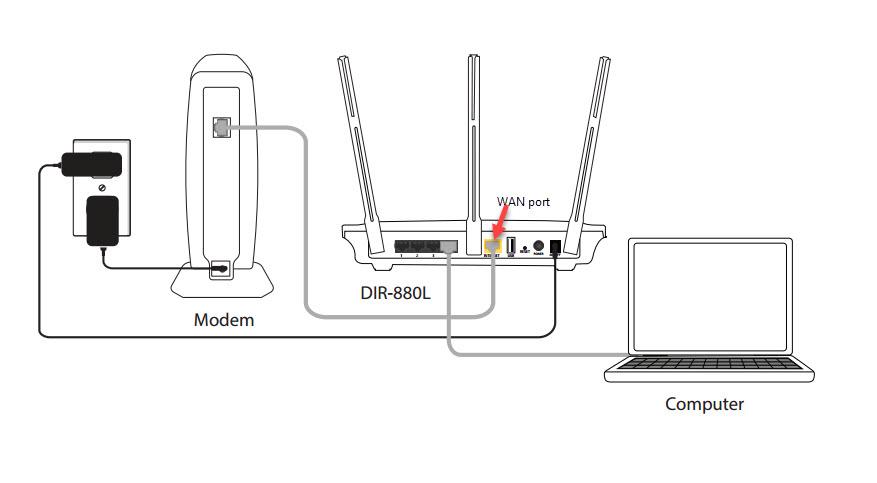 modem off indicator