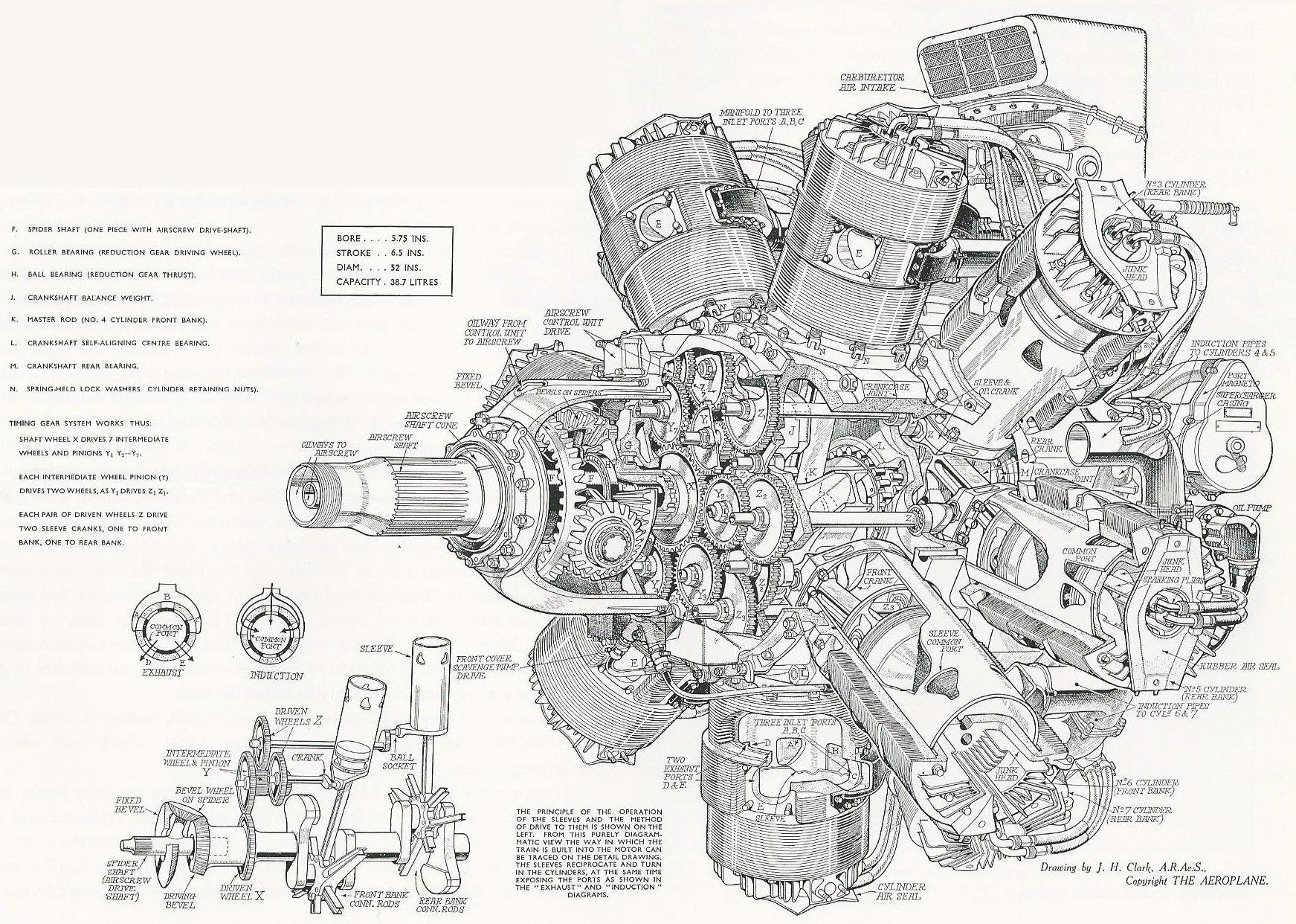 Bristol Engine Diagram