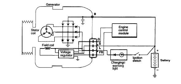 mitsubishi eclipse alternator wiring diagram 1g alternator voltage
