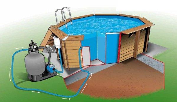 Automatisation de piscine simple duino for Kit piscine bois avec pompe a chaleur