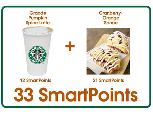 Weight Watchers SmartPoints Update - Calories Are Not Created Equal